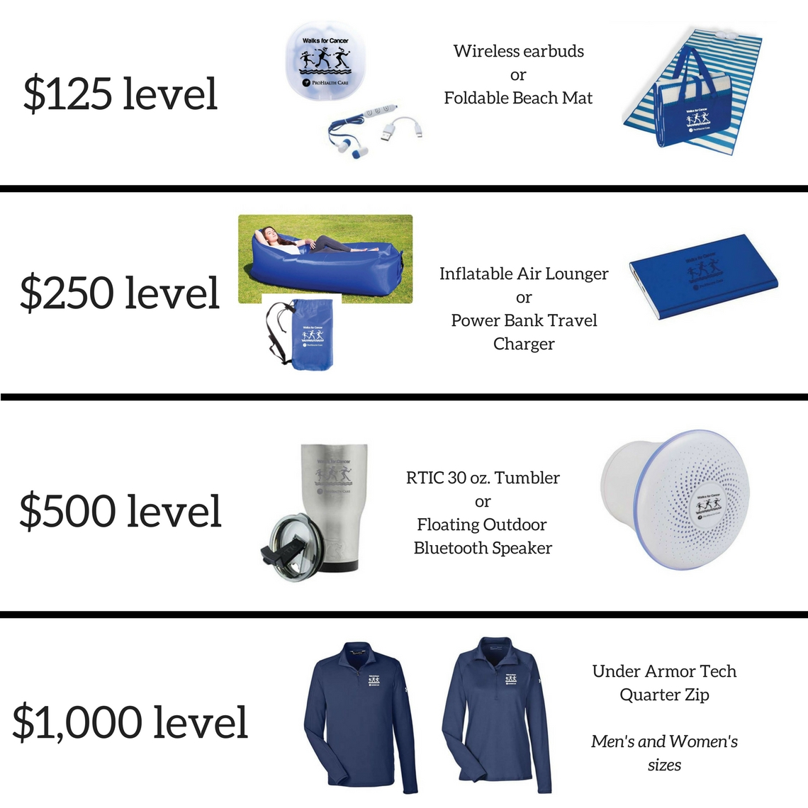 2018 Incentives